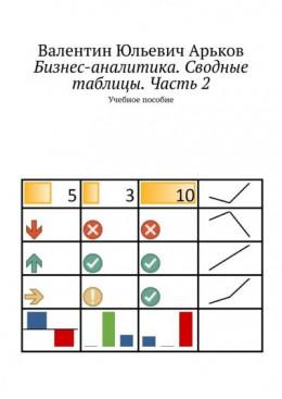 Бизнес-аналитика. Сводные таблицы. Часть2
